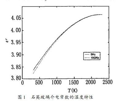 图1 石英玻璃介电常数的温度特性